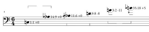open-tuning-ratio